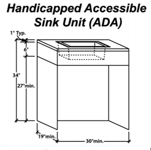 A. Americans With Disabilities Act (ADA) Drop In Sinks Are Shallow Basin  Drop In Sinks With Corner Drains. This Design Maximizes Under Sink Space To  Help ...