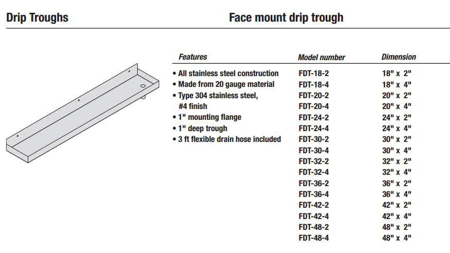 Face Mount