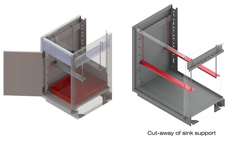 Trespa TopLab Plus® Sink Supports